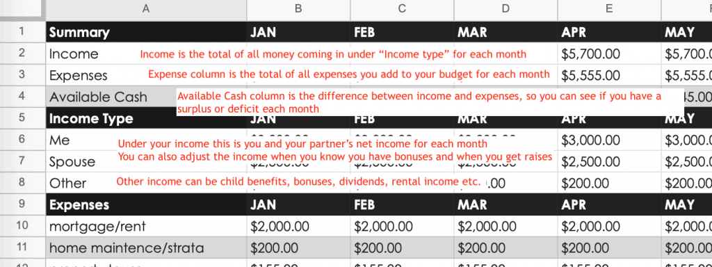 Understanding the free budgeting template.